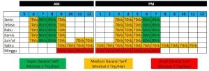 individu 6-12 jun v.6