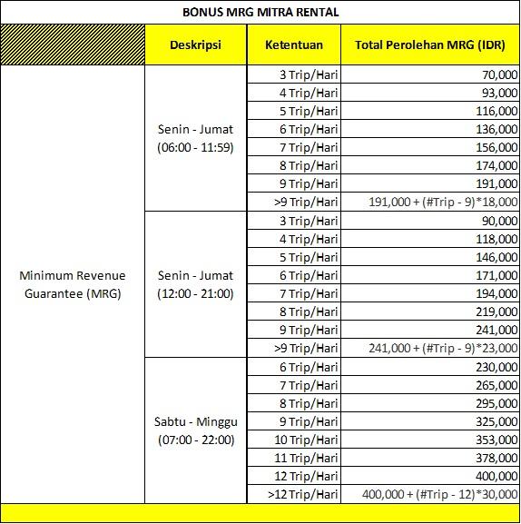 incentive-scheme-rental-dax-28-04-december-2016