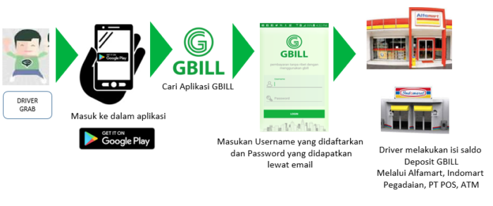 gbill-reg2