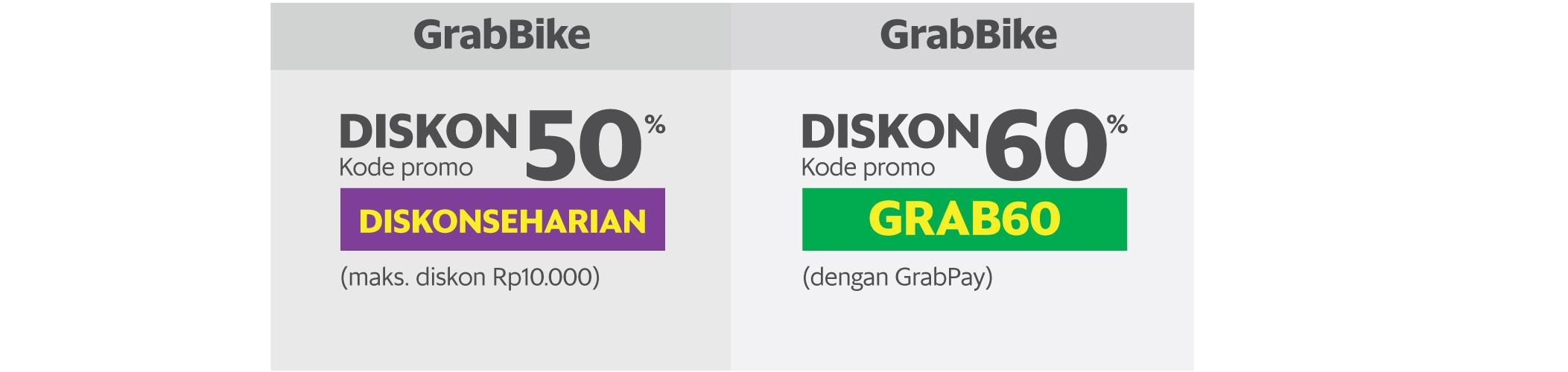 Pilih Yang Pasti Naik Grab Gratis Pada 19 April Grab Id