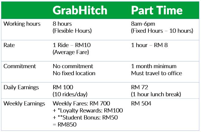 grabhitch_campusprogramme-1