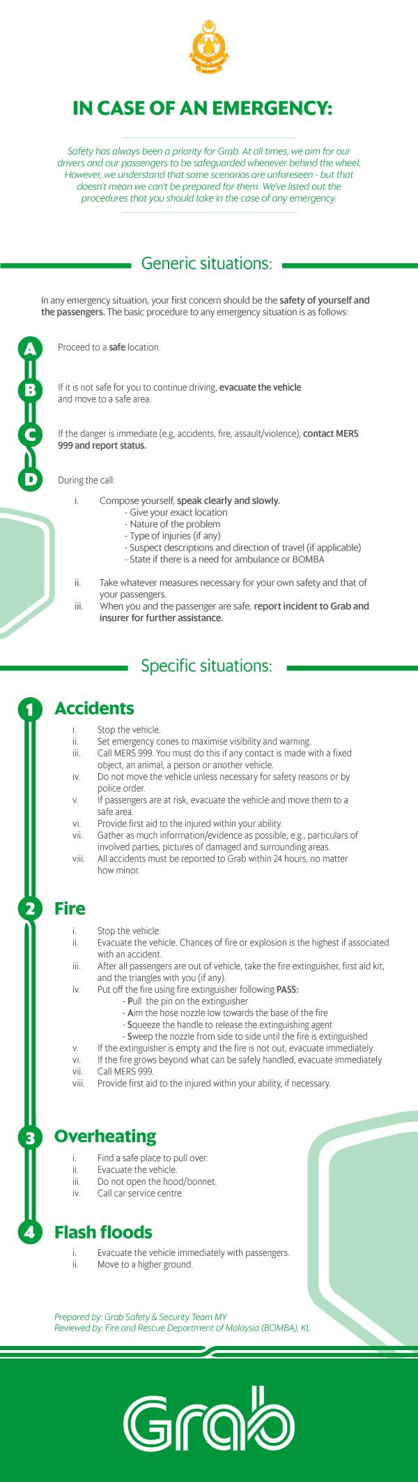 Grabcar Emergency Guidelines Grab My