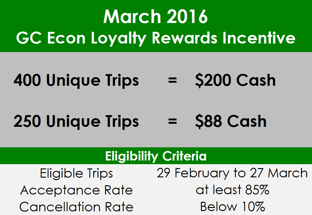 29 Feb- 27 Mar Loyalty Rewards