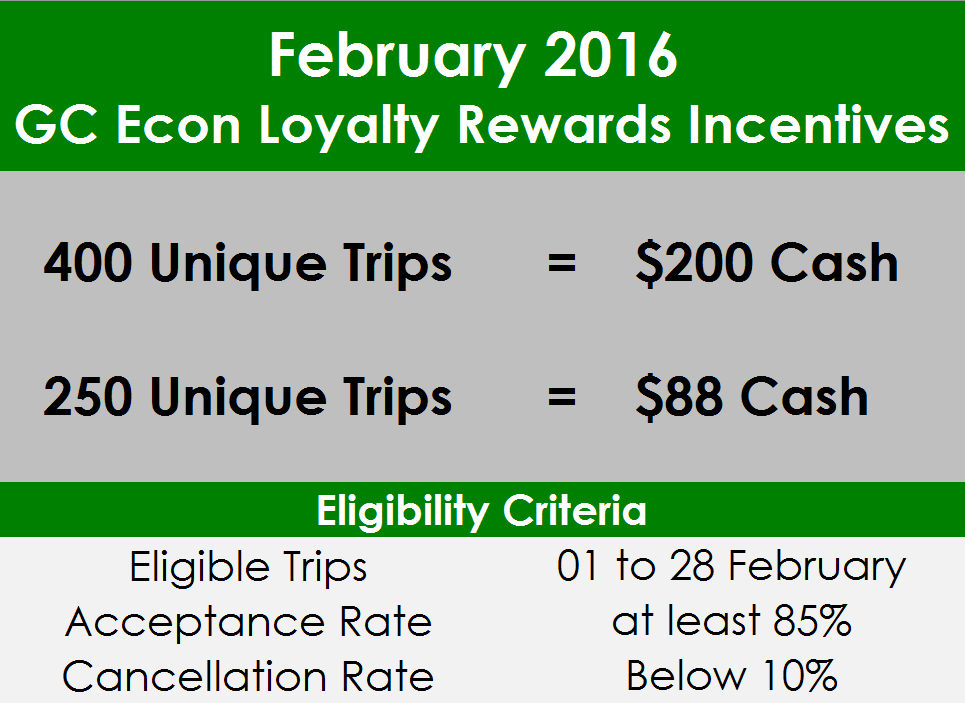 Feb Loyalty Rewards (New)