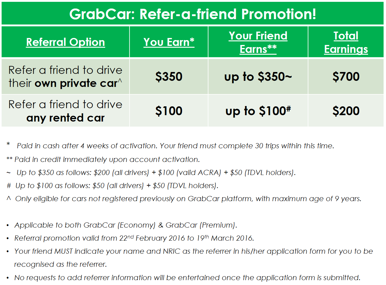 GrabCar Referral Promotion Chart