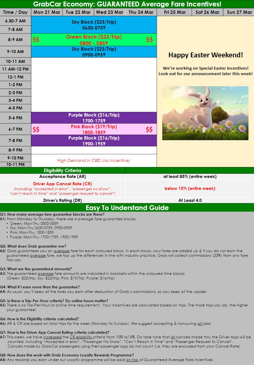 Incentive Scheme 21 March