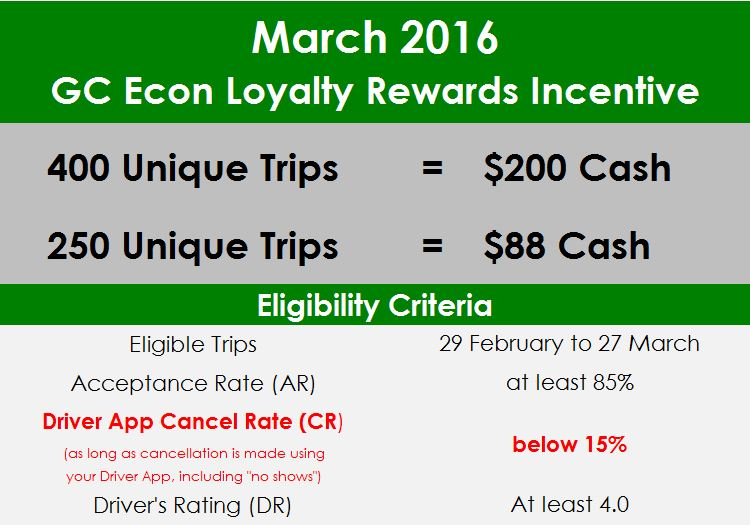 March Loyalty Revised