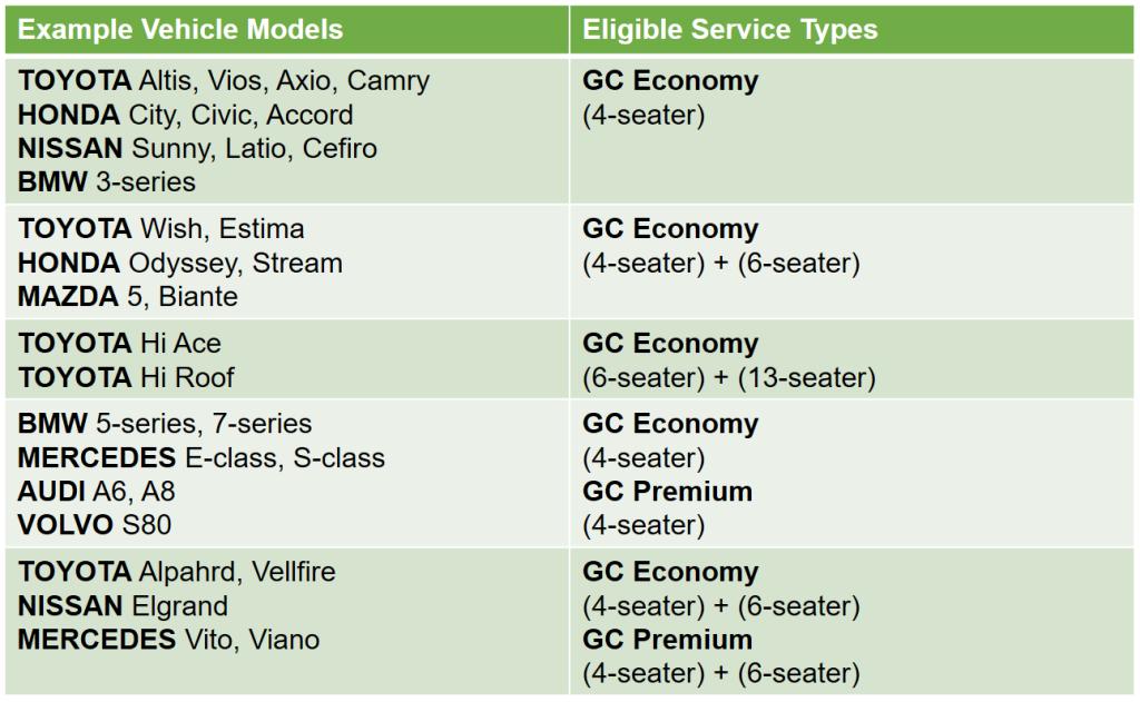 Example Vehicle Models