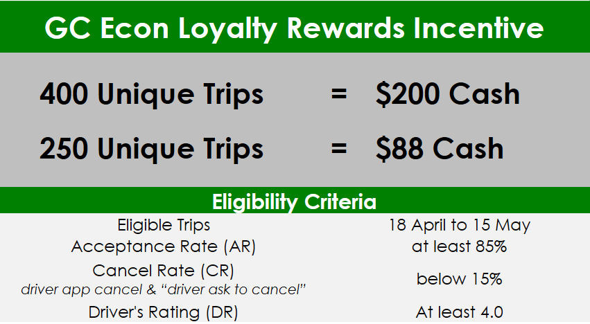 Loyal Incentives (18 Apr-15 May)