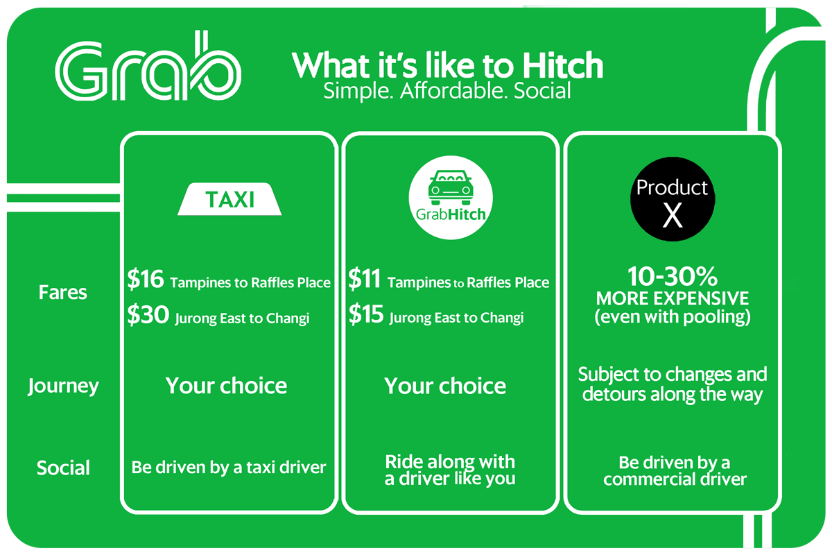 GrabHitch is the cheapest option in Singapore