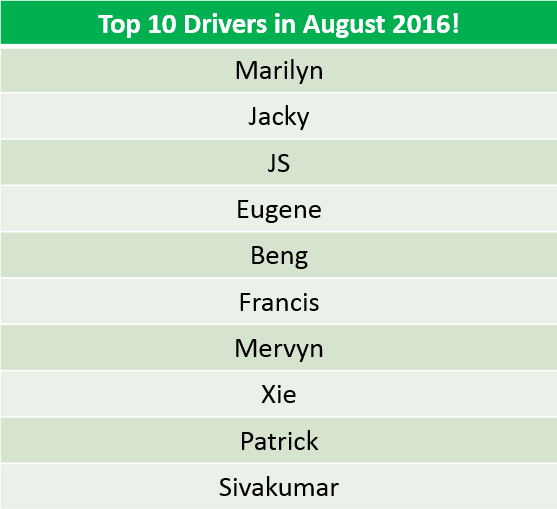 august-2016-top10