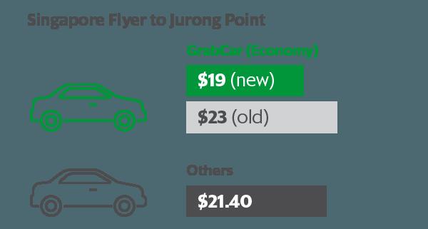 fare-drop_round-2-edm_price-comparison-01
