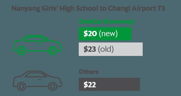 fare-drop_round-2-edm_price-comparison-02