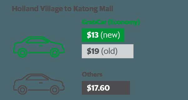 fare-drop_round-2-edm_price-comparison-03