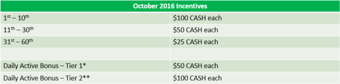 october-incentive