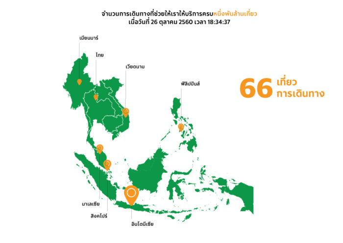 Total Grab rides in Thailand that enables us to reach 1 Billion rides.