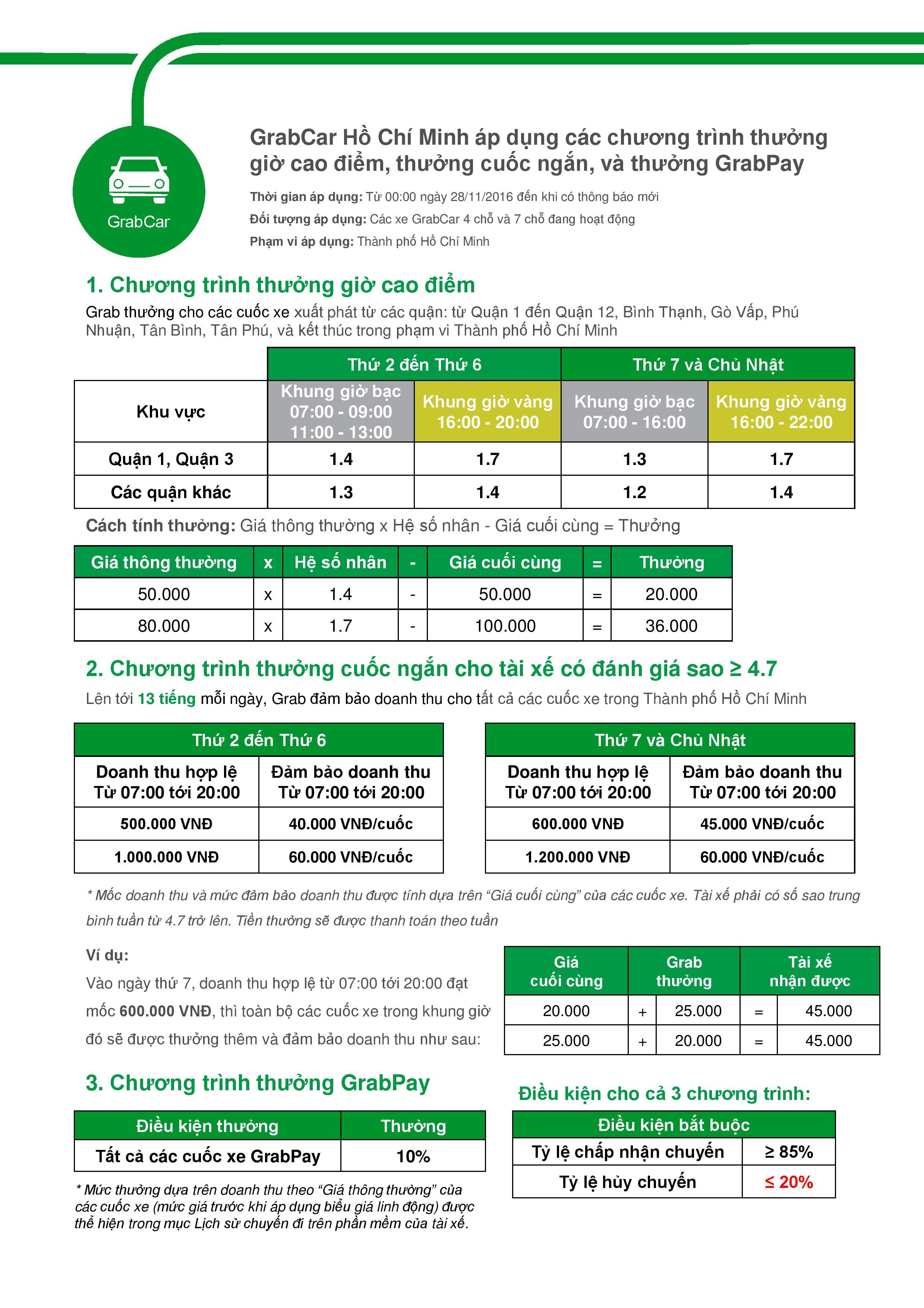 gchcm-incentive2811-page-001
