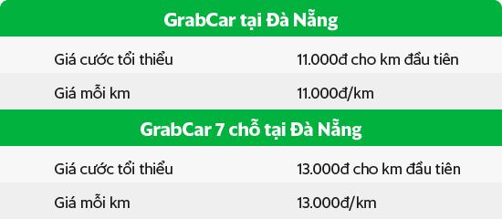 price-_-grabcar-danang-01-1