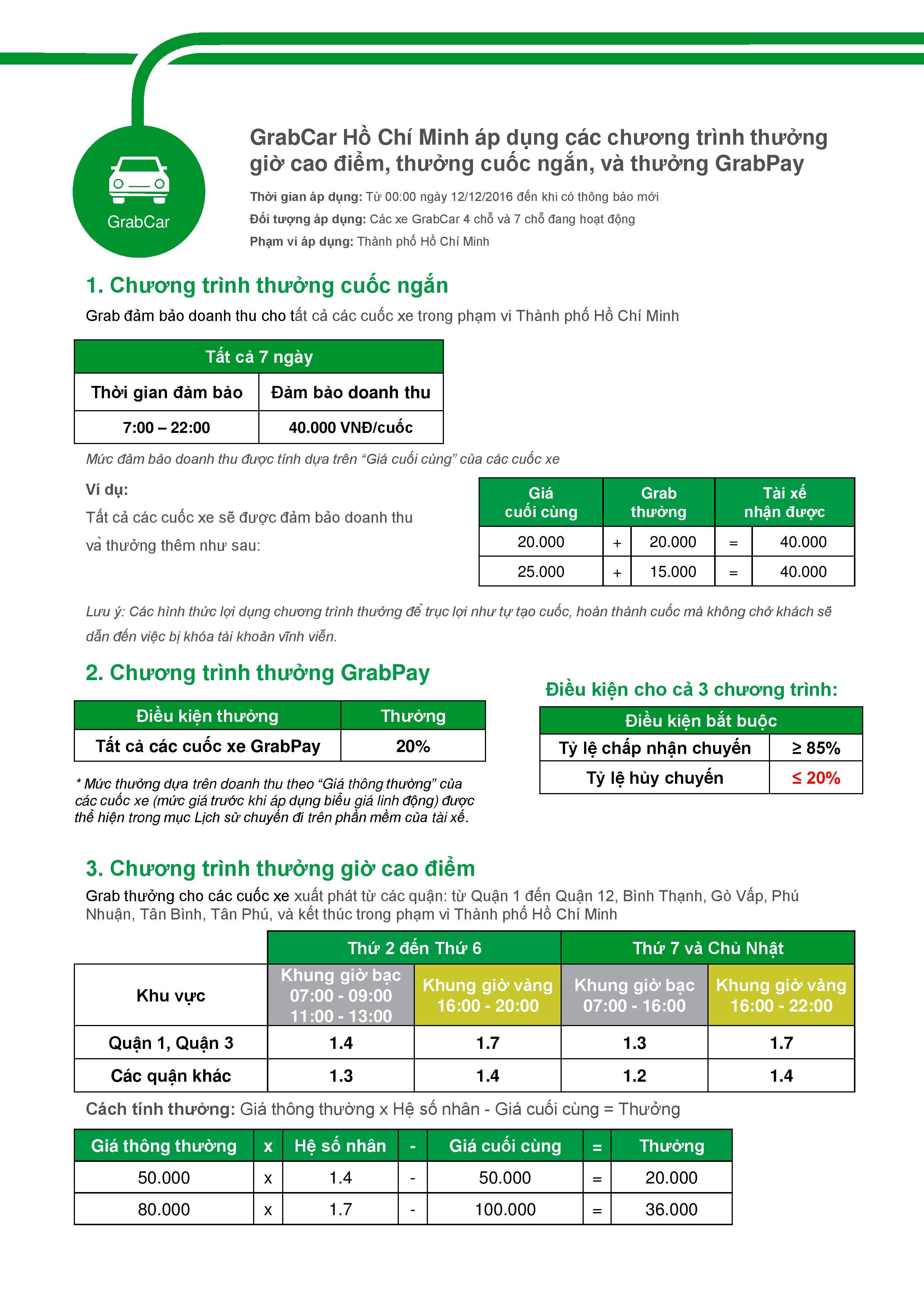 gchcm-incentive1212-page-001