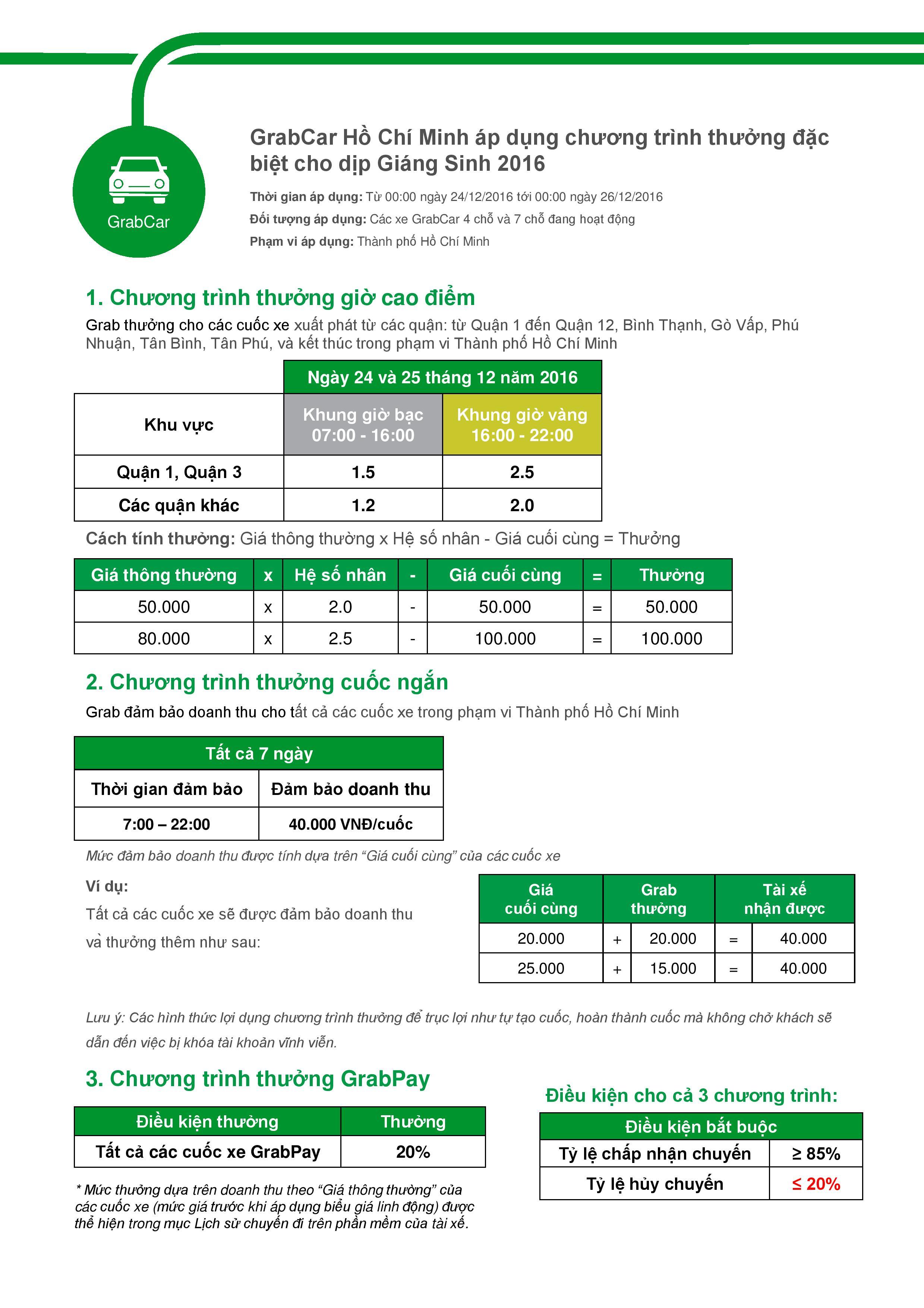 gchcm-incentive2412-page-001