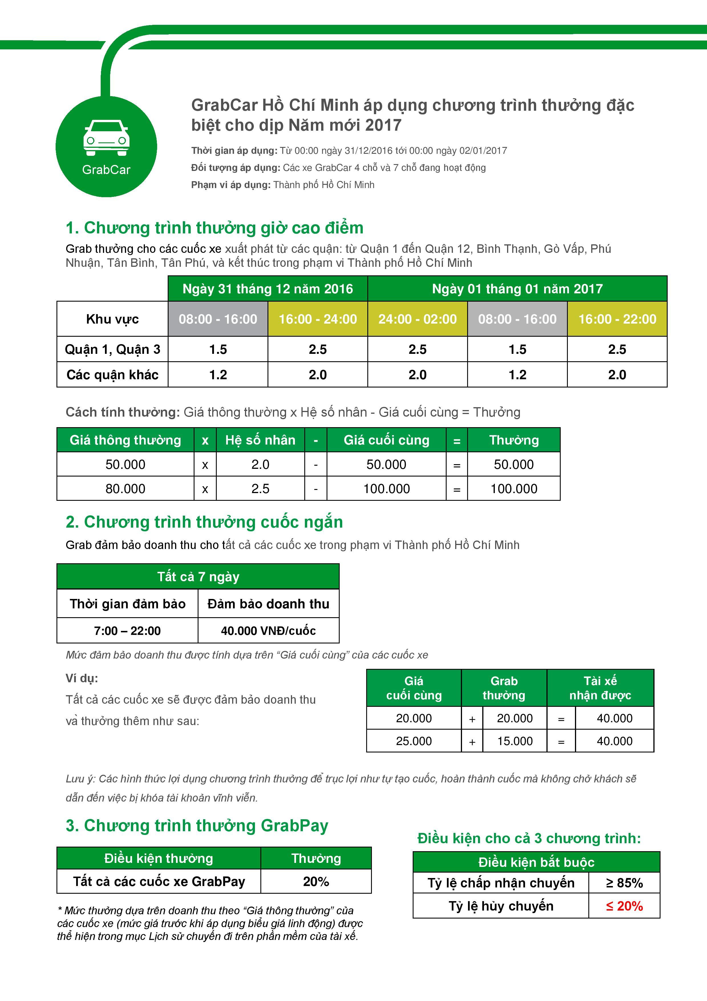 gchcm-incentive3112-page-001